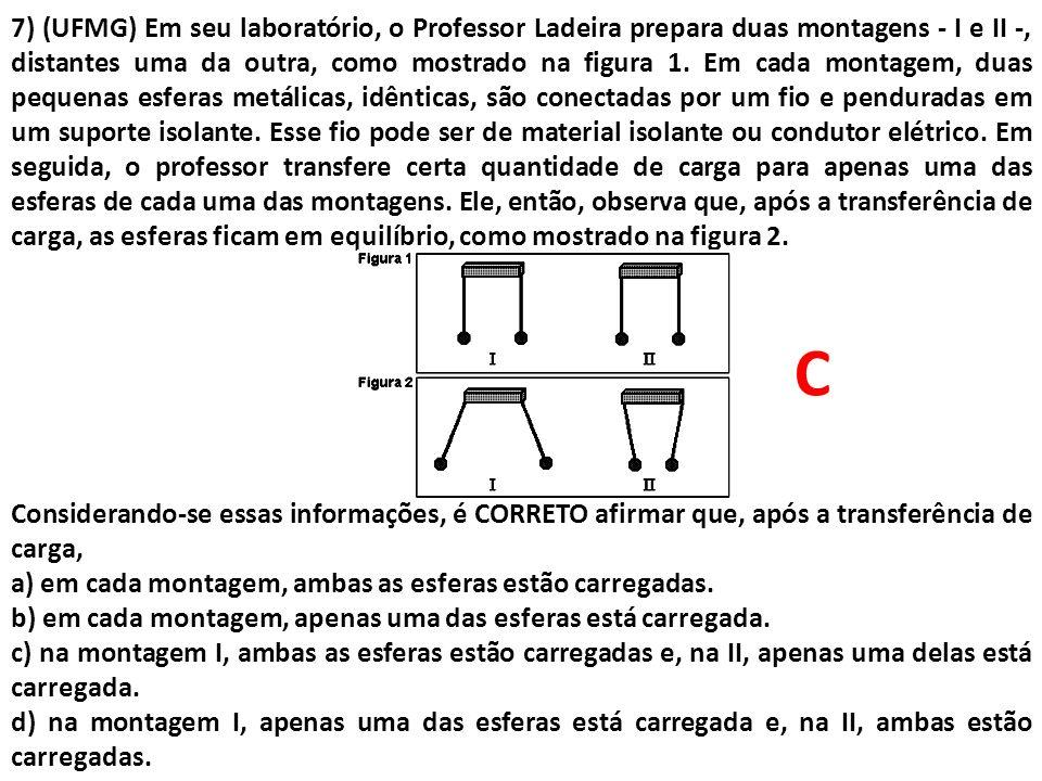 8) (PUC PR) O eletroscópio de folhas representado na figura está carregado positivamente; se uma pessoa tocar na esfera A ele se descarrega porque: a) os elétrons da pessoa passam para o eletroscópio.
