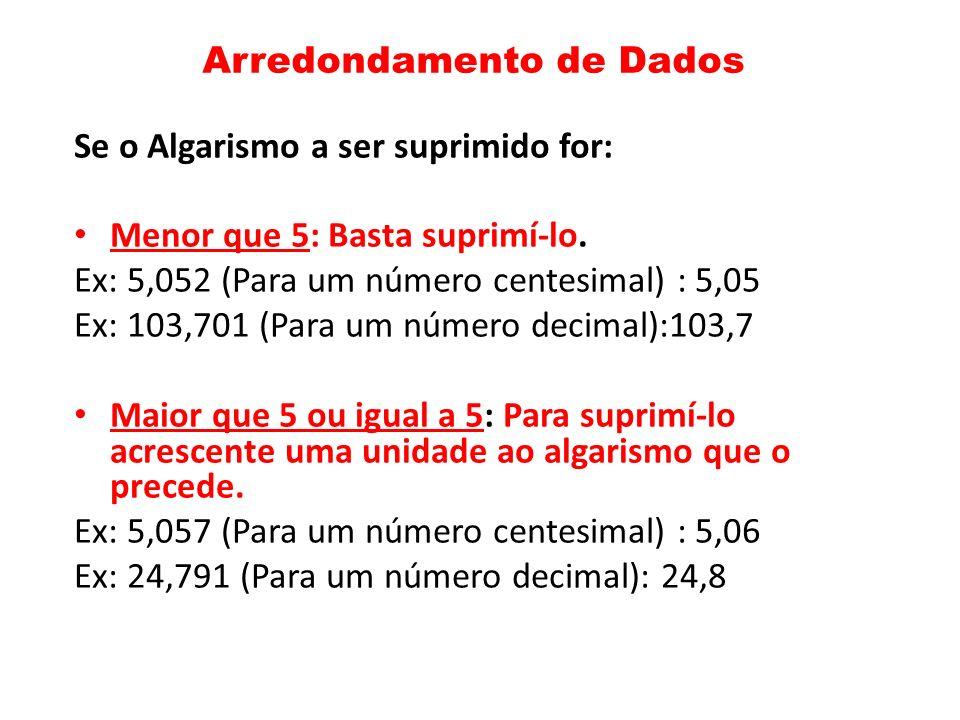 Arredondamento de Dados Se o Algarismo a ser suprimido for: Menor que 5: Basta suprimí-lo. Ex: 5,052 (Para um número centesimal) : 5,05 Ex: 103,701 (P