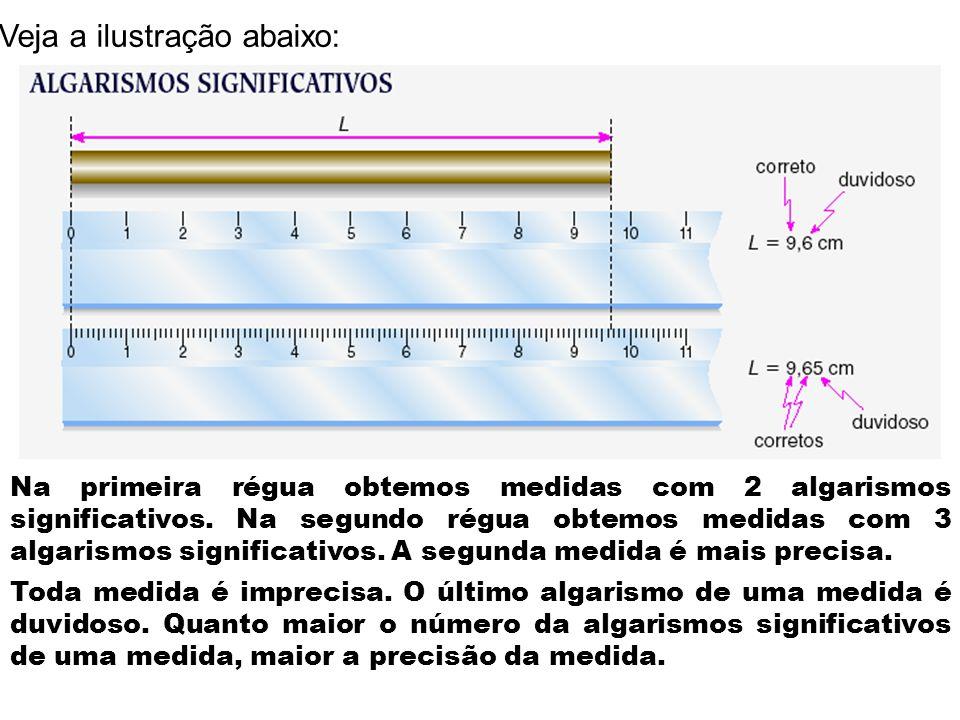 Veja a ilustração abaixo: Na primeira régua obtemos medidas com 2 algarismos significativos. Na segundo régua obtemos medidas com 3 algarismos signifi