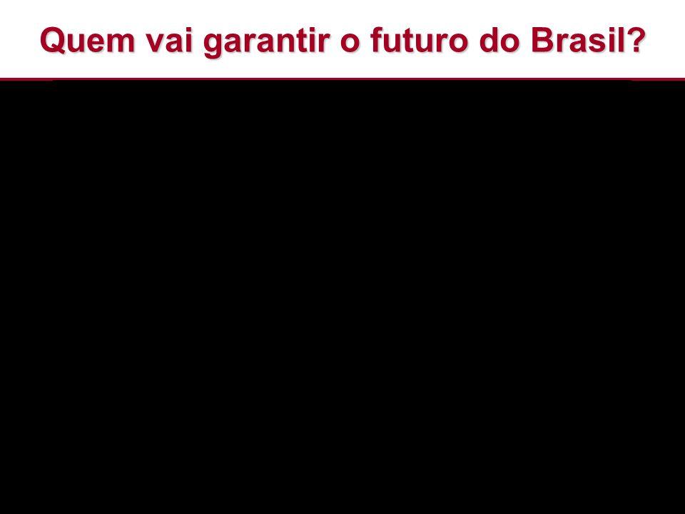 Quem vai garantir o futuro do Brasil?