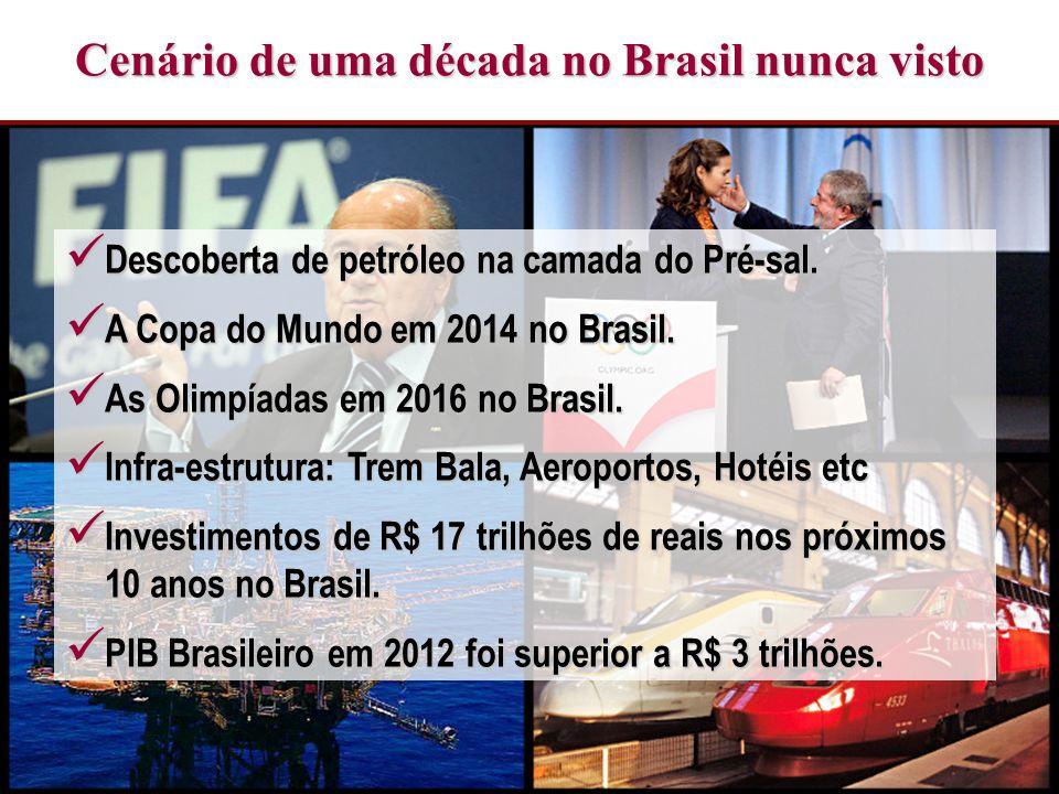 Cenário de uma década no Brasil nunca visto Descoberta de petróleo na camada do Pré-sal. Descoberta de petróleo na camada do Pré-sal. A Copa do Mundo