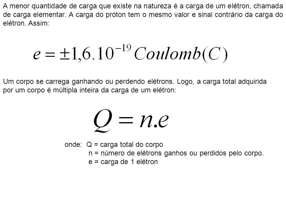 A menor quantidade de carga que existe na natureza é a carga de um elétron, chamada de carga elementar.