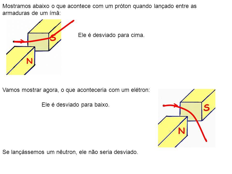 Mostramos abaixo o que acontece com um próton quando lançado entre as armaduras de um ímâ: Ele é desviado para cima. Vamos mostrar agora, o que aconte