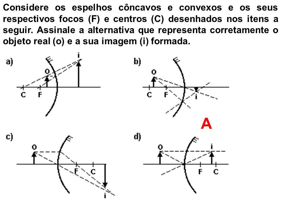 Considere os espelhos côncavos e convexos e os seus respectivos focos (F) e centros (C) desenhados nos itens a seguir. Assinale a alternativa que repr