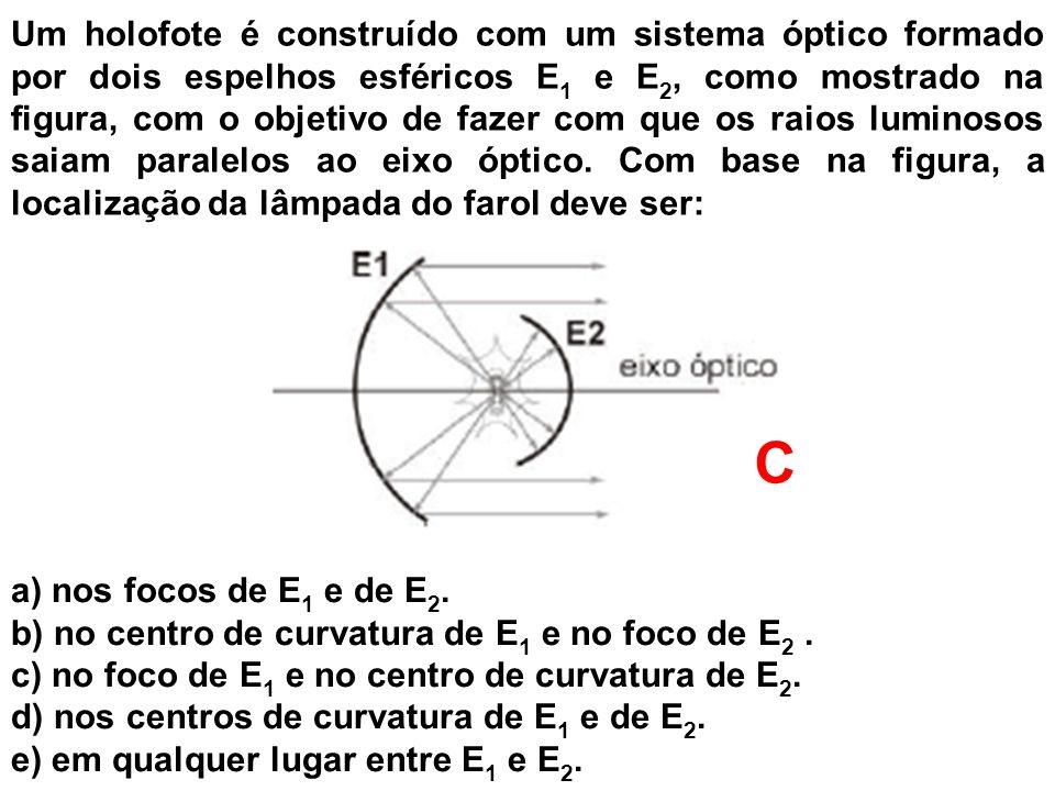 Um holofote é construído com um sistema óptico formado por dois espelhos esféricos E 1 e E 2, como mostrado na figura, com o objetivo de fazer com que