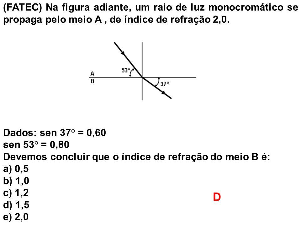(FATEC) Na figura adiante, um raio de luz monocromático se propaga pelo meio A, de índice de refração 2,0. Dados: sen 37° = 0,60 sen 53° = 0,80 Devemo