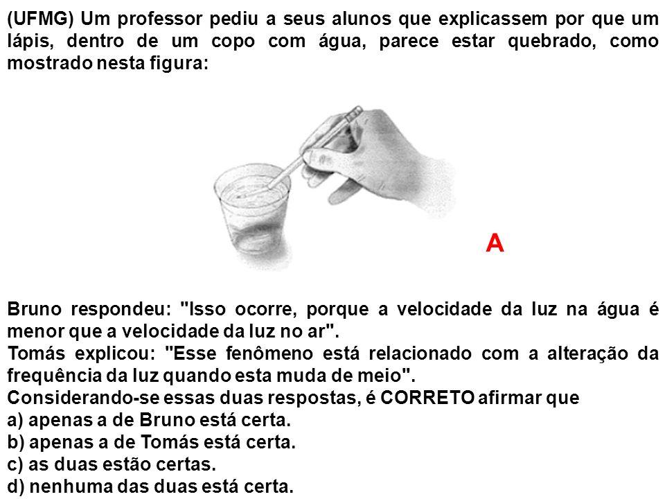 (UFMG) Um professor pediu a seus alunos que explicassem por que um lápis, dentro de um copo com água, parece estar quebrado, como mostrado nesta figur