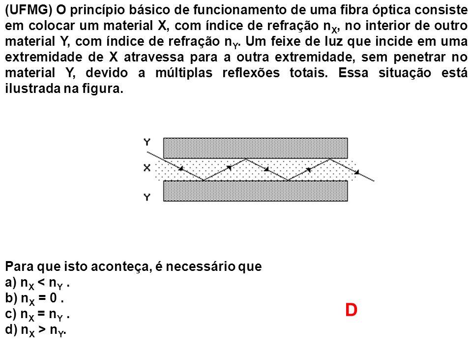 (UFMG) O princípio básico de funcionamento de uma fibra óptica consiste em colocar um material X, com índice de refração n X, no interior de outro mat