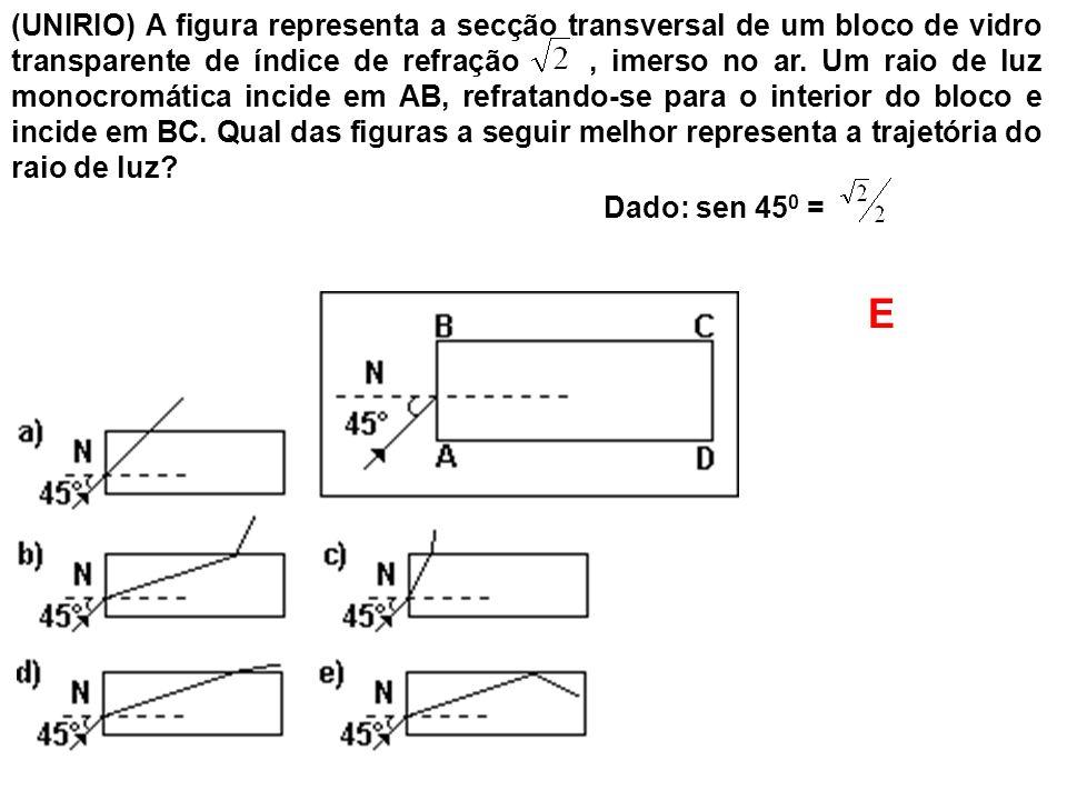 E Dado: sen 45 0 = (UNIRIO) A figura representa a secção transversal de um bloco de vidro transparente de índice de refração, imerso no ar. Um raio de
