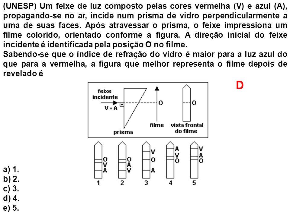 (UNESP) Um feixe de luz composto pelas cores vermelha (V) e azul (A), propagando-se no ar, incide num prisma de vidro perpendicularmente a uma de suas
