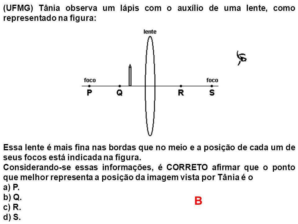 (UFMG) Tânia observa um lápis com o auxílio de uma lente, como representado na figura: Essa lente é mais fina nas bordas que no meio e a posição de ca