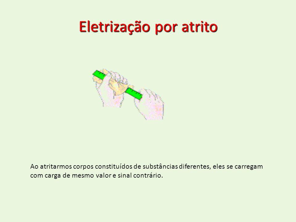 Eletrização por atrito Ao atritarmos corpos constituídos de substâncias diferentes, eles se carregam com carga de mesmo valor e sinal contrário.