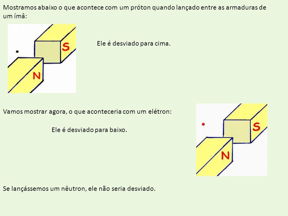 A eletrização por contato consiste em encostar um objeto já eletrizado num outro, eletricamente neutro.