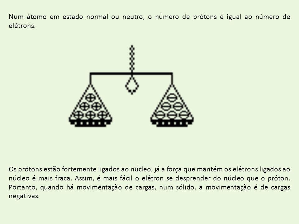 + ANTES DO CONTATO - 1 Q = 3Q Q 2 =-5Q ++ - - Q 1 .