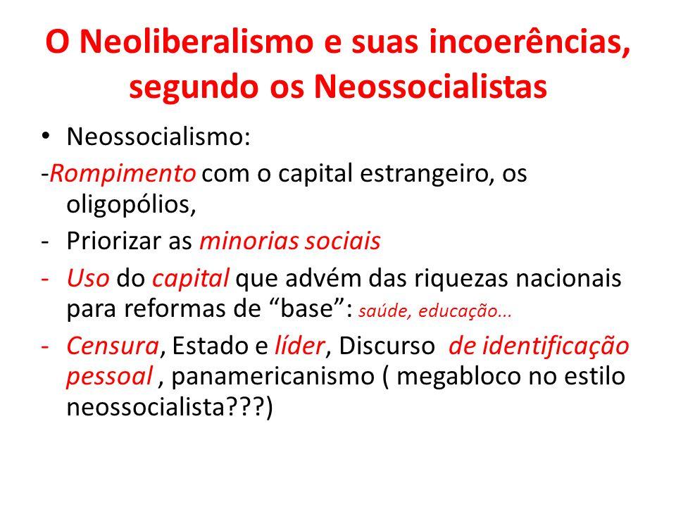 O Neoliberalismo e suas incoerências, segundo os Neossocialistas Neossocialismo: -Rompimento com o capital estrangeiro, os oligopólios, -Priorizar as