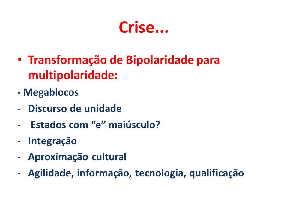 Crise... Transformação de Bipolaridade para multipolaridade: - Megablocos -Discurso de unidade - Estados com e maiúsculo? -Integração -Aproximação cul