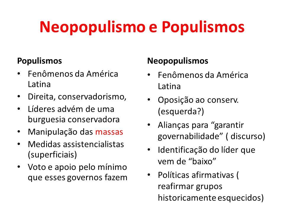 Neopopulismo e Populismos Populismos Fenômenos da América Latina Direita, conservadorismo, Líderes advém de uma burguesia conservadora Manipulação das