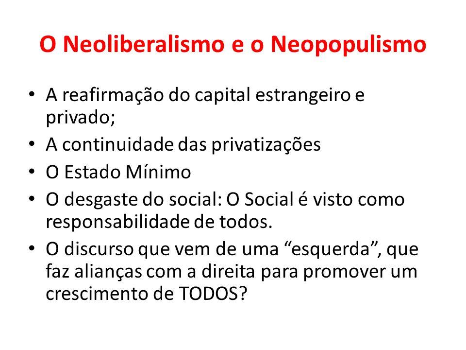 O Neoliberalismo e o Neopopulismo A reafirmação do capital estrangeiro e privado; A continuidade das privatizações O Estado Mínimo O desgaste do socia