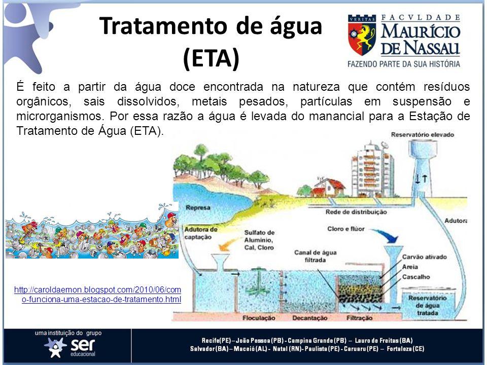 Tratamento de água (ETA) É feito a partir da água doce encontrada na natureza que contém resíduos orgânicos, sais dissolvidos, metais pesados, partícu