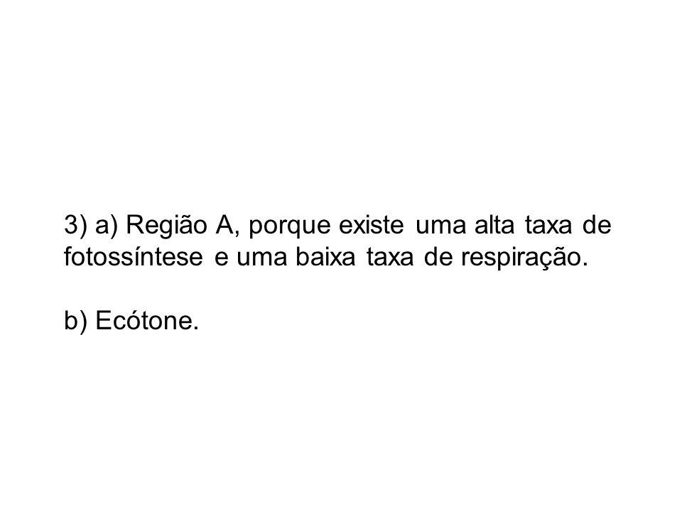 3) a) Região A, porque existe uma alta taxa de fotossíntese e uma baixa taxa de respiração. b) Ecótone.