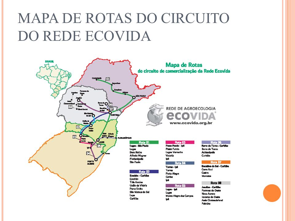 MAPA DE ROTAS DO CIRCUITO DO REDE ECOVIDA