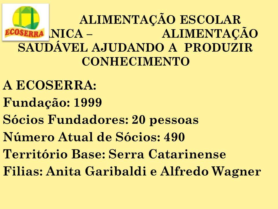 ALIMENTAÇÃO ESCOLAR ORGÂNICA – ALIMENTAÇÃO SAUDÁVEL AJUDANDO A PRODUZIR CONHECIMENTO A ECOSERRA: Fundação: 1999 Sócios Fundadores: 20 pessoas Número A