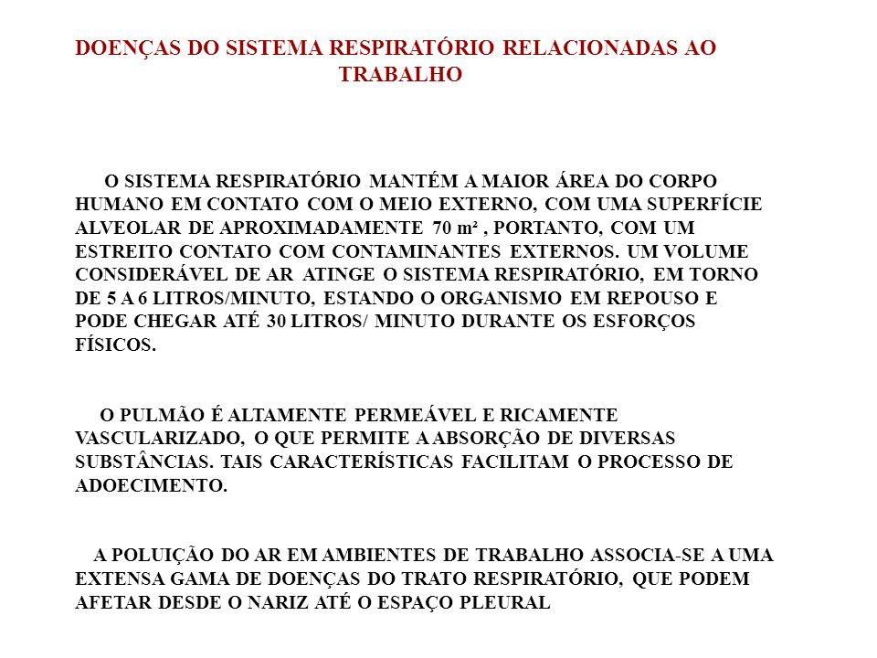 CLASSIFICAÇÃO CLÍNICA DAS DOENÇAS OCUPACIONAIS PULMONARES DOENÇAS AGUDAS: TRATO RESPIRATÓRIO ALTO: IRRITAÇÃO/INFLAMAÇÃO DE CAVIDADES NASAIS E SEIOS DA FACE, FARINGE E LARINGE, POR INALAÇÃO DE GASES OU PARTICULADOS IRRITANTES E/OU TÓXICOS TRATO RESPIRATÓRIO BAIXO: ASMA OCUPACIONAL ( INCLUINDO BISSINOSE E SÍNDROME DE DISFUNÇÃO REATIVA DAS VIAS AÉREAS DOENÇAS DO PARÊNQUIMA PULMONAR: PNEUMONITES POR HIPERSENSIBILIDADE PNEUMONITES TÓXICAS DOENÇAS PLEURAIS: DERRAME PLEURAL