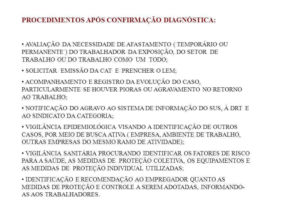 PROCEDIMENTOS APÓS CONFIRMAÇÃO DIAGNÓSTICA: AVALIAÇÃO DA NECESSIDADE DE AFASTAMENTO ( TEMPORÁRIO OU PERMANENTE ) DO TRABALHADOR DA EXPOSIÇÃO, DO SETOR