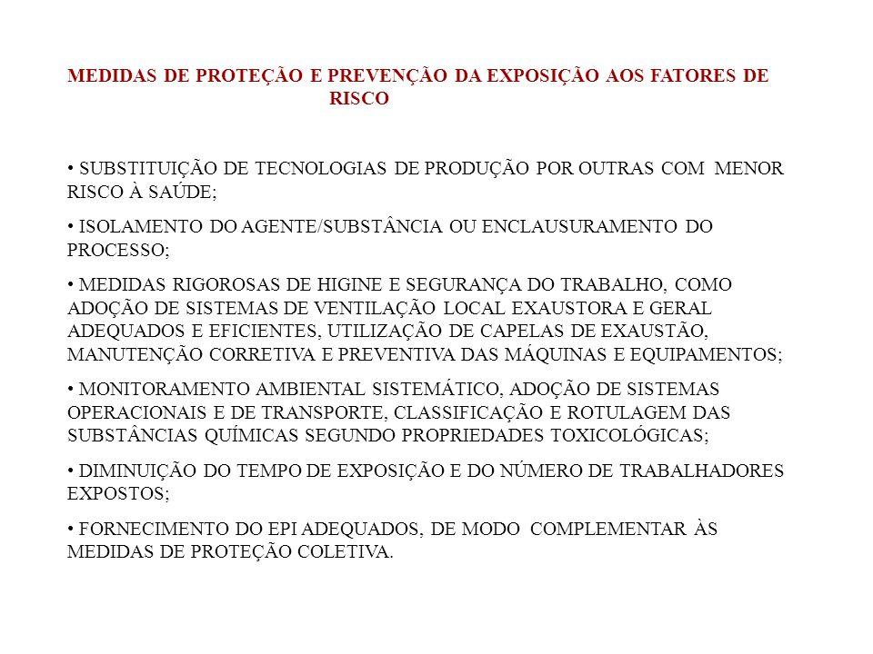 MEDIDAS DE PROTEÇÃO E PREVENÇÃO DA EXPOSIÇÃO AOS FATORES DE RISCO SUBSTITUIÇÃO DE TECNOLOGIAS DE PRODUÇÃO POR OUTRAS COM MENOR RISCO À SAÚDE; ISOLAMEN