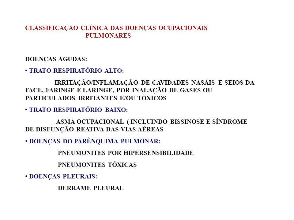 CLASSIFICAÇÃO CLÍNICA DAS DOENÇAS OCUPACIONAIS PULMONARES DOENÇAS CRÔNICAS: TRATO RESPIRATÓRIO ALTO: ÚLCERA DE SEPTO NASAL TRATO RESPIRATÓRIO BAIXO: BRONQUITE CRÔNICA OCUPACIONAL ENFISEMA PULMONAR LIMITAÇÃO CRÔNICA AO FLUXO AÉREO DOENÇAS DO PARÊNQUIMA PULMONAR SILICOSE ASBESTOSE PNEUMOCONIOSE DOS TRABALHADORES DO CARVÃO OUTRAS PNEUMOCONIOSES ( INCLUINDO REAÇÕES GRANULOMATOSAS ) DOENÇAS PLEURAIS FIBROSE PLEURAL ( EM PLACAS OU DIFUSA ) CARCINOMA DO TRATO RESPIRATÓRIO ADENOCARCINOMA DOS SEIOS DA FACE CARCINOMA BRONCOGÊNICO MESOTELIOMA