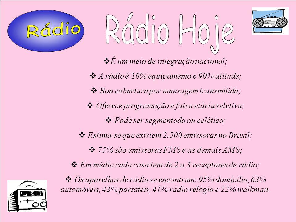 O Rádio é um meio de comunicação fundamental, principalmente por ser um veículo com um extraordinário poder de persuasão.
