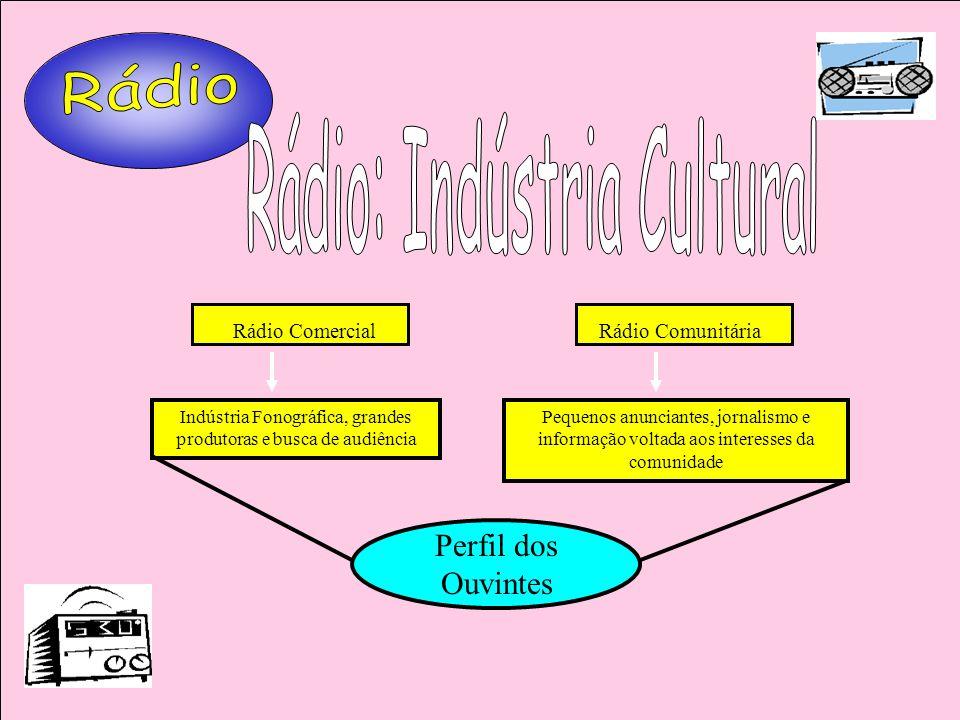 Indústria Fonográfica, grandes produtoras e busca de audiência Pequenos anunciantes, jornalismo e informação voltada aos interesses da comunidade Rádi