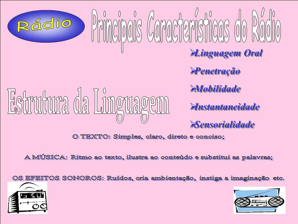 Linguagem Oral Penetração Mobilidade Instantaneidade Sensorialidade Linguagem Oral Penetração Mobilidade Instantaneidade Sensorialidade