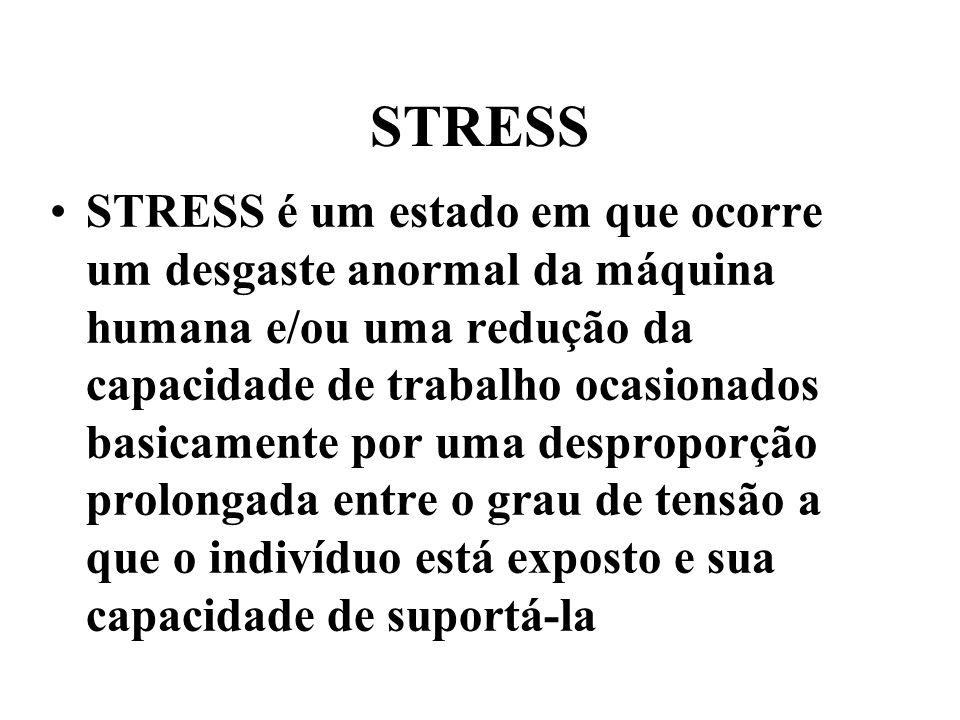 Principais Sintomas do STRESS Sintomas de Hiperexcitabilidade Nervosismo Irritabilidade fácil Ímpetos de Raiva Sintomas de Aumento do Tonus Muscular Dor nos músculos do pescoço e ombros Dor de cabeça por tensão Alterações do sono Fadiga