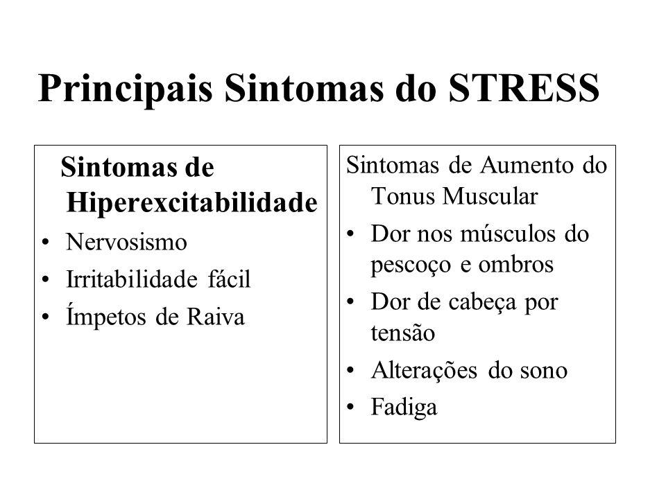 Principais sintomas de STRESS Sintomas Psíquicos Ansiedade Angústia Depressão Sintomas de aumento da atividade do Sistema Nervoso Simpático Dor discreta no peito sob tensão Palpitações Sinal de circuito em sobrecarga n Indisposição gástrica ou dor de estômago