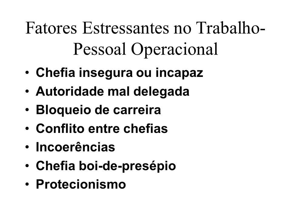 Fatores Estressantes no Trabalho- Pessoal Operacional Relacionamento humano inadequado Correlação inadequada C-R-S Desorganização administrativa da área de trabalho Fatores ligados ao trabalho monótono