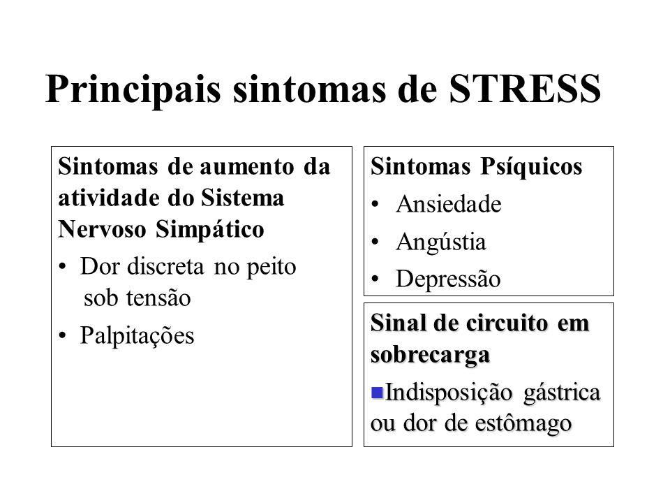 O que não é a solução do STRESS Qualquer panacéia Inexistência de problema Alienação Irresponsabilidade