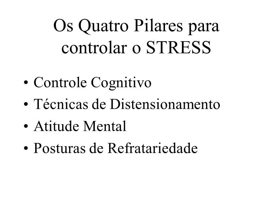 RELAÇÃO FRAÇÃO EXIGÊNCIAS ESTRUTURA = 1,0 ~