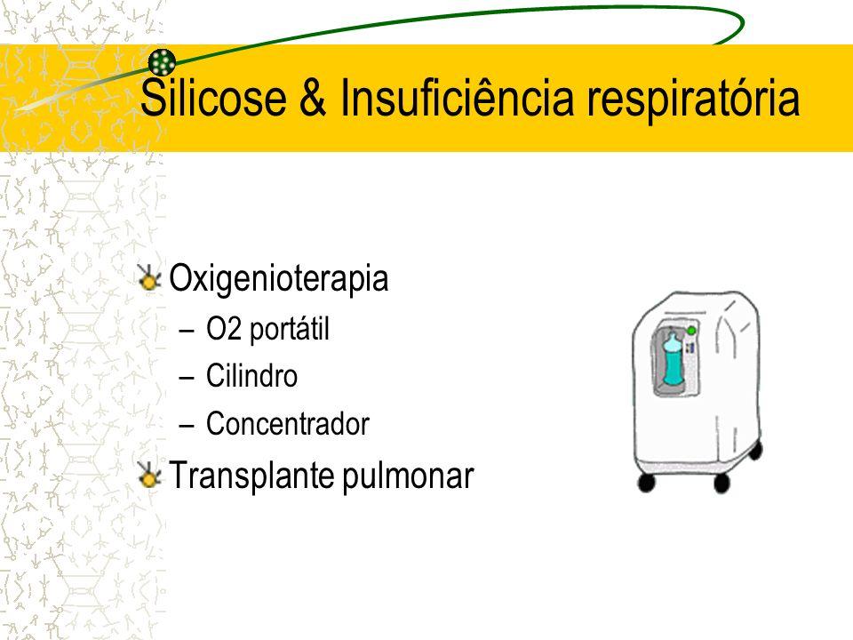Silicose & Insuficiência respiratória Oxigenioterapia –O2 portátil –Cilindro –Concentrador Transplante pulmonar