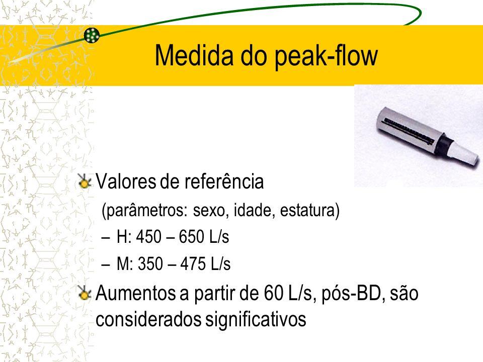 Medida do peak-flow Valores de referência (parâmetros: sexo, idade, estatura) –H: 450 – 650 L/s –M: 350 – 475 L/s Aumentos a partir de 60 L/s, pós-BD,