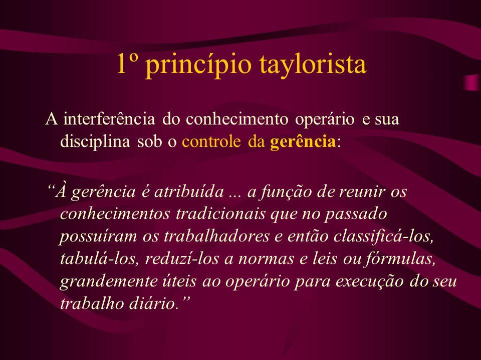 1º princípio taylorista A interferência do conhecimento operário e sua disciplina sob o controle da gerência: À gerência é atribuída... a função de re