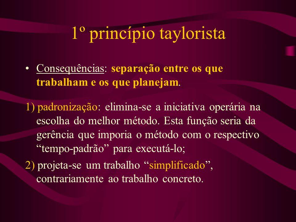 1º princípio taylorista Consequências: separação entre os que trabalham e os que planejam. 1) padronização: elimina-se a iniciativa operária na escolh