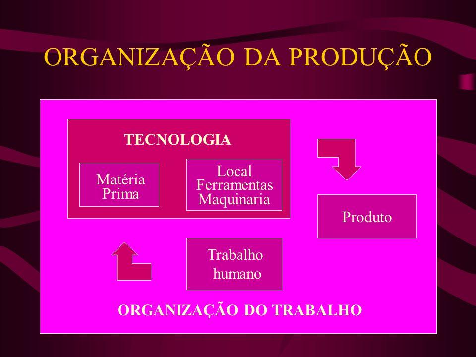 3º princípio taylorista O elemento central da programação do trabalho passava a ser a tarefa ou a ordem de produção: A idéia de tarefa é, quiçá, o mais importante elemento na administração científica.