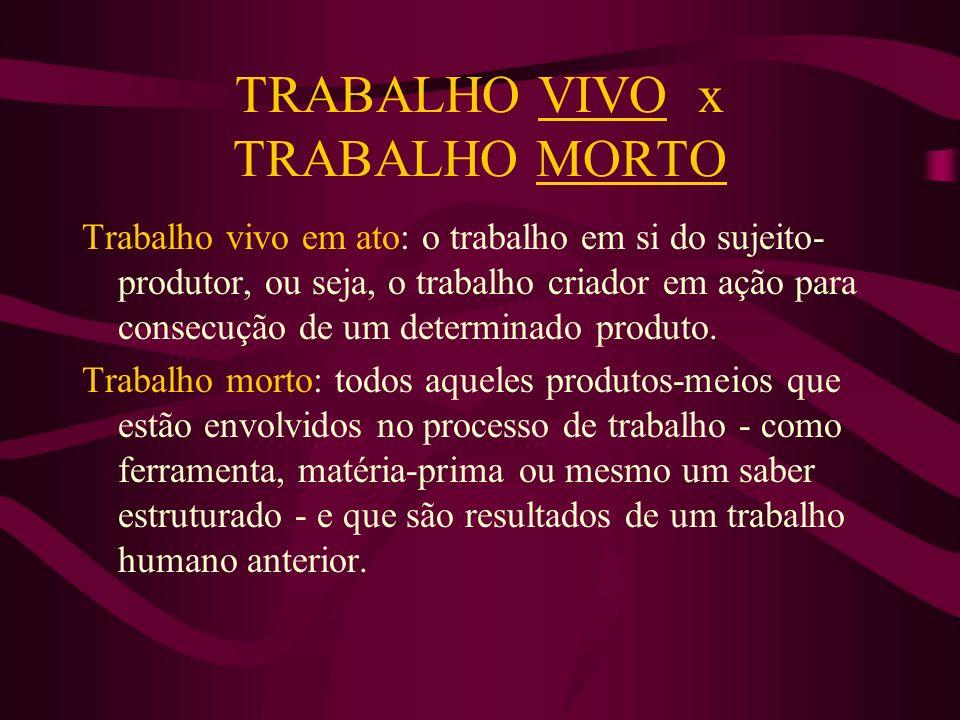 TRABALHO VIVO x TRABALHO MORTO Trabalho vivo em ato: o trabalho em si do sujeito- produtor, ou seja, o trabalho criador em ação para consecução de um