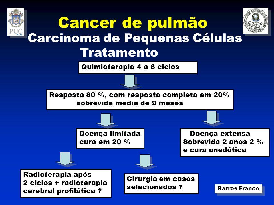 Cancer de pulmão Carcinoma de Pequenas Células Tratamento Quimioterapia 4 a 6 ciclos Resposta 80 %, com resposta completa em 20% sobrevida média de 9 meses Doença limitada cura em 20 % Radioterapia após 2 ciclos + radioterapia cerebral profilática .