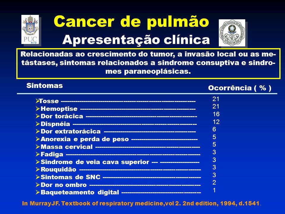 Cancer de pulmão Barros Franco Histopatologia Carcinoma de pequenas células 20 % ( origem em células neuroendócrinas ) - oat-cell - intermédiario ou pequenas células-grandes células - combinado Carcinoma não de pequenas células 80 % ( origem em células epiteliais ) - Escamoso ou epidermóide - Adenocarcinoma com subtipo bronquioloalveolar - Carcinoma de grandes celulas com subtipos: células gigantes células claras - Carcinoma misto ou combinado ( escamoso- adenocarcinoma) - Carcinóide típico e atípico World Health Organization.