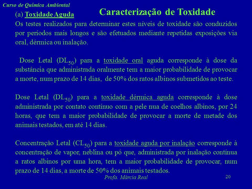 19 Curso de Química Ambiental Profa. Márcia Real Caracterização de Toxidade (a) Toxidade Aguda A toxidade aguda é a que deriva de uma bateria de teste