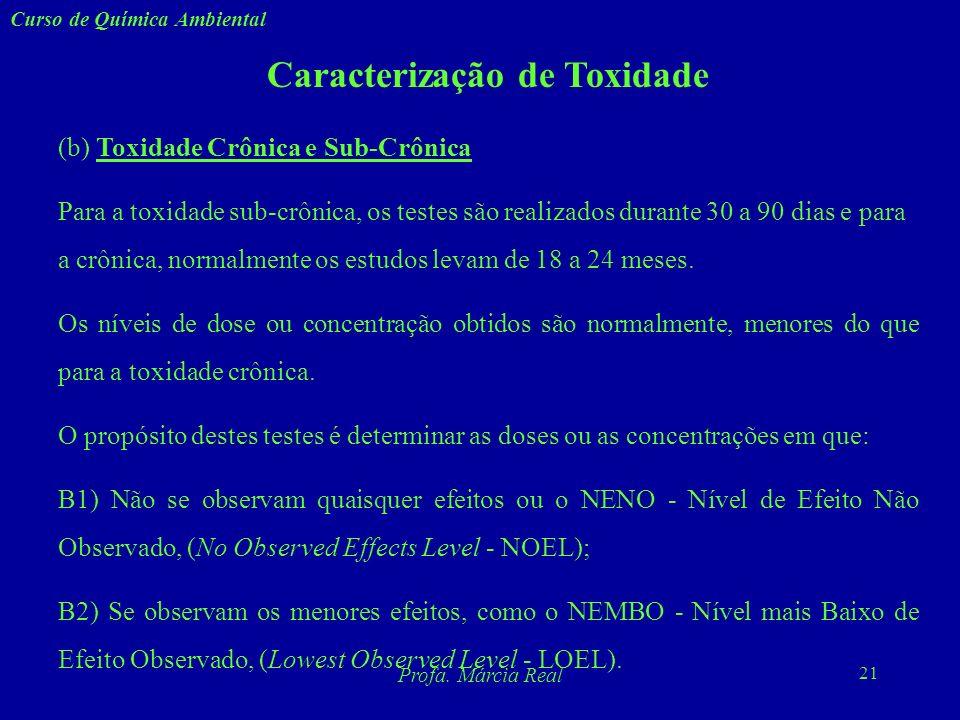 20 Curso de Química Ambiental Profa. Márcia Real (a) Toxidade Aguda Os testes realizados para determinar estes níveis de toxidade são conduzidos por p