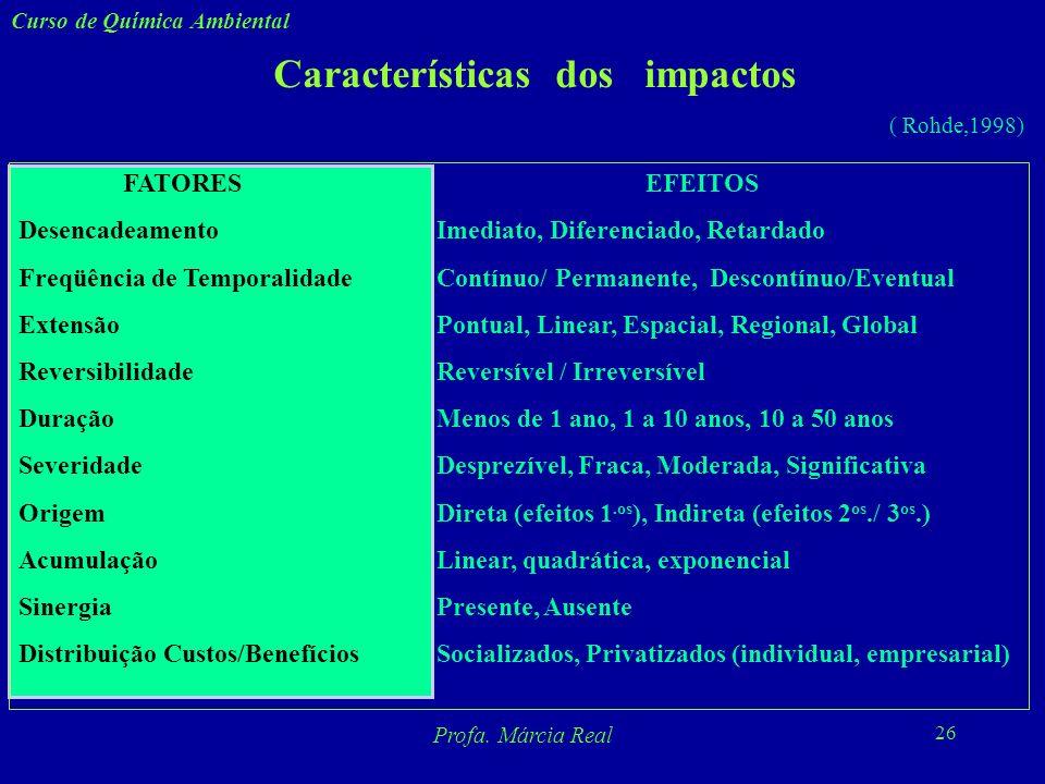 25 Curso de Química Ambiental Profa. Márcia Real Interações entre substâncias A exposição simultânea a várias substâncias pode alterar uma série de fa