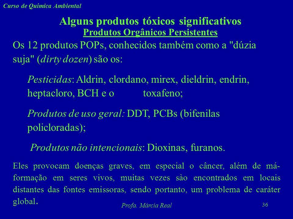 35 Curso de Química Ambiental Profa. Márcia Real Alguns produtos tóxicos significativos Produtos Orgânicos Persistentes - Poluição invisível e global